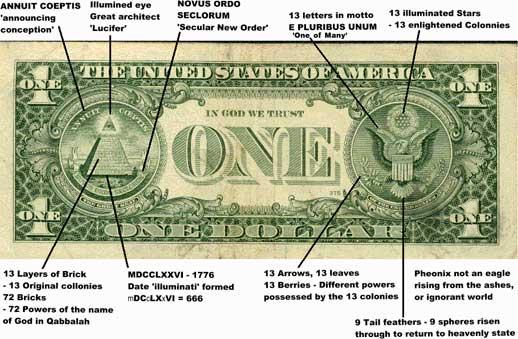 Killuminati Symbol Satanism all over the dollar